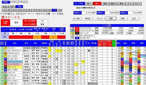 オッズ分析ソフトMonSTER朝二画面