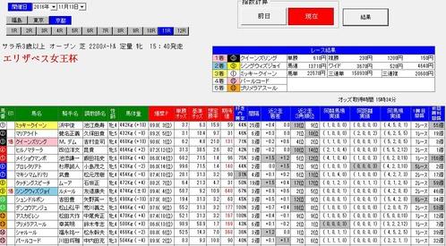 単撃ロボ1113エリザベス女王杯直前画面