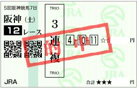 1221阪神12r決め軸−穴馬2頭軸3連複