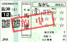 0628阪神12Rパドック馬連1点