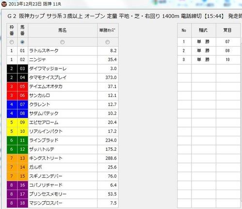 阪神カップ2013デッドワン手動買い目
