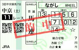 0726中京11R決め穴軸連流し