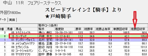 スピードブレイン2【騎手】芝0112中山1600m