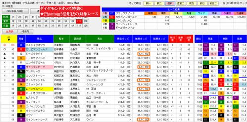 Phantom2活用法0430東京11R