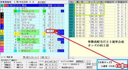 0620東京12R決め穴軸からの3連単合成