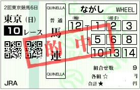 0511東京10R堅軸馬連流し