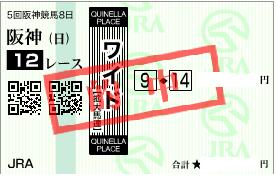 1227阪神12Rパドック決めワイド