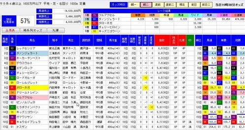 0511東京9Rモンスター7朝二画面