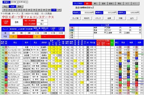 0316中京11RファルコンS朝一オッズ分析