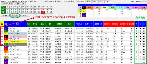 単撃ロボ4独自印0121京都10R