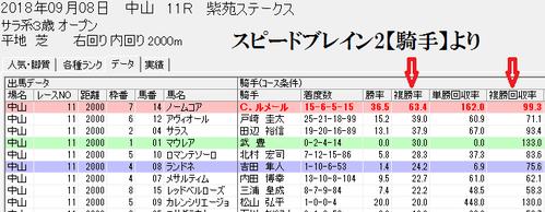 スピードブレイン2【騎手】0908紫苑S