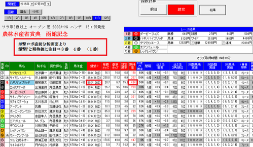 単撃ロボ0719函館記念分析画面