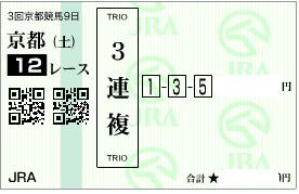 0520京都12R3連複加重目