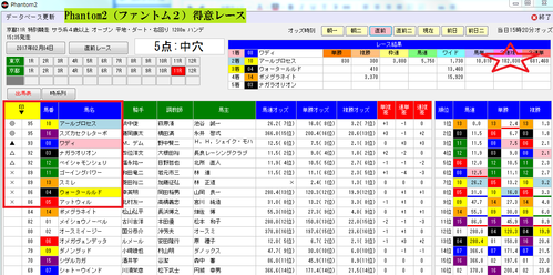 phantom2得意レース0204大和S分析画面