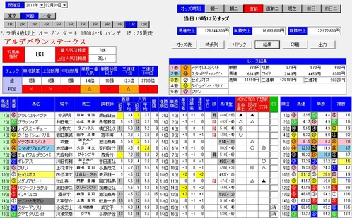 0209京都11Rmonster直前オッズ
