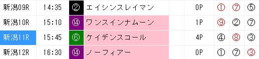 ジャッジメント0826新潟9〜12R