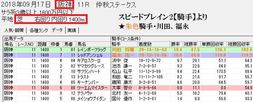 スピードブレイン2【騎手】0917阪神芝1400