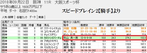 スピードブレイン2【騎手】0922阪神ダ1400