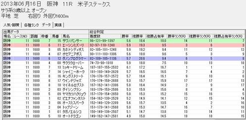 0616阪神11rスピードブレイン2特典パターン