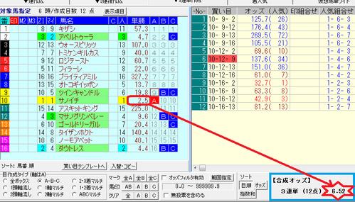 0620東京12R3連単馬券の合成オッズ