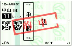 0124アメリカjcc決め単勝馬券