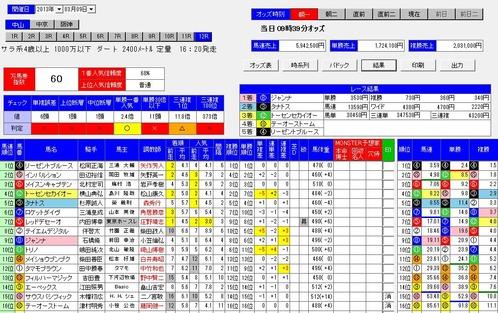 0309中山12rオッズ分析ソフトmonster画像
