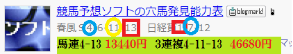 0323人気ブログランキング少点数勝負目
