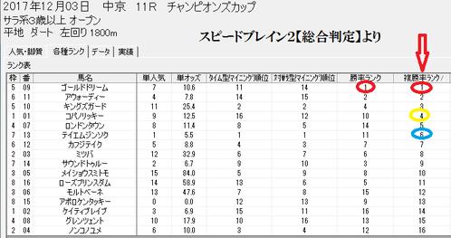 スピードブレイン2【各種ランク】1203チャンピオンズカップ