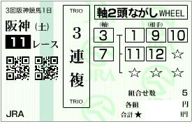 0604鳴尾記念3連複勝負馬券