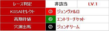 KISAI選出馬0804小倉11R