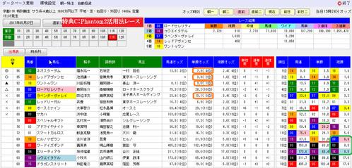 Phantom2活用0527京都11R分析画面