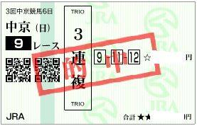 0714中京9r3連複1点