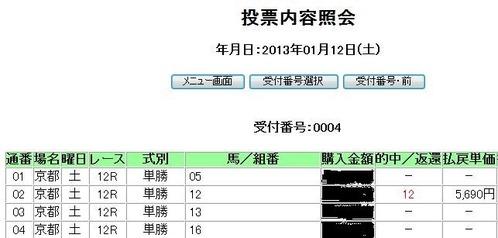 0112京都12R投票