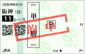 0604阪神11Rパドック◎単勝馬券