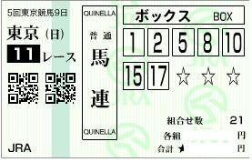 1129ジャパンカップ馬連7頭ボックス馬券