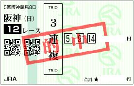 1227阪神12R3連複期待値馬券