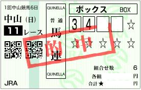 0117京成杯馬連4点ボックス期待値馬券