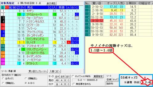 0620東京12R堅軸の3連複合成オッズ