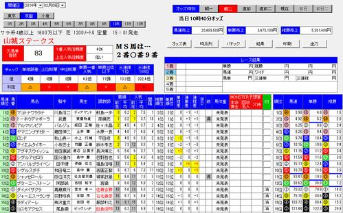 0209京都10Rオッズ分析ソフトMONSTER画面