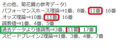 1023菊花賞好走データ該当馬