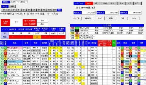 0111中山12rオッズ分析MonSTER朝一画面