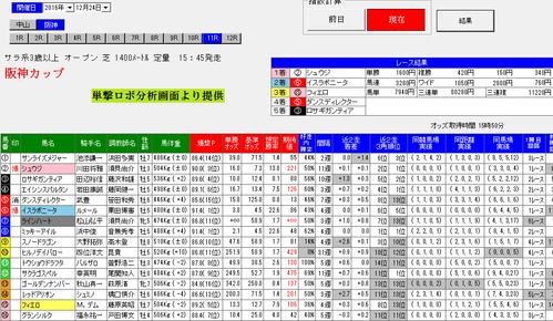 単撃ロボ1224阪神カップ画面