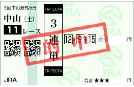 0412中山11R3連単1点加重