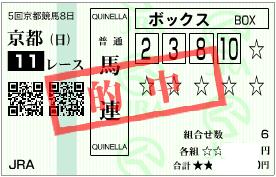 1124京都11r馬連ボックス