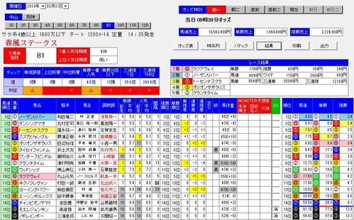 0331中山9R朝一オッズ分析