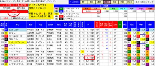 オッズ分析ソフトMONSTER8直前二0726福島11R