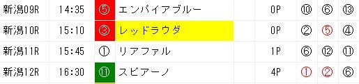 ジャッジメント0825新潟9〜12R