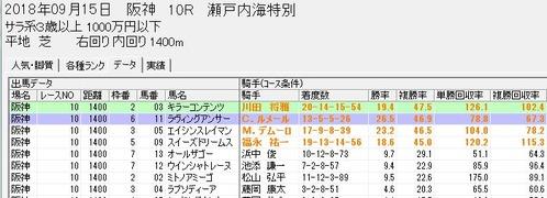 スピードブレイン2【騎手】0915阪神10R