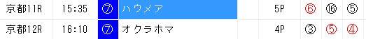 ジャッジメント0421京都11.12R推奨穴馬