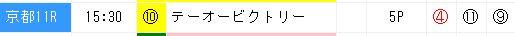 ジャッジメント0520京都11R画面